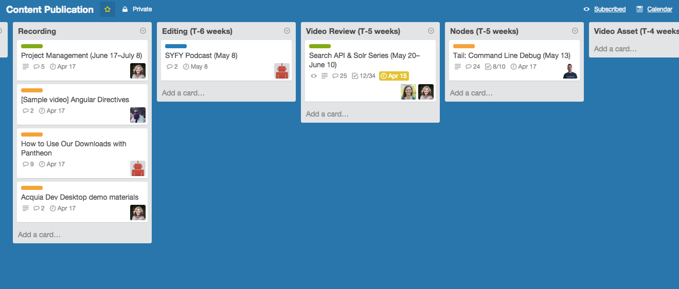 Example of Trello for content publication
