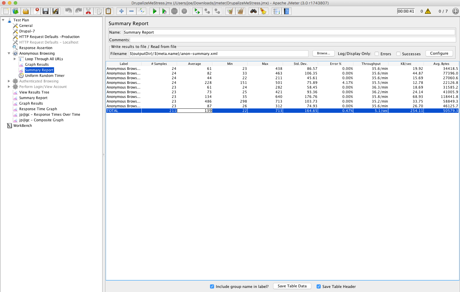 Screenshot of JMeter showing list of summary results