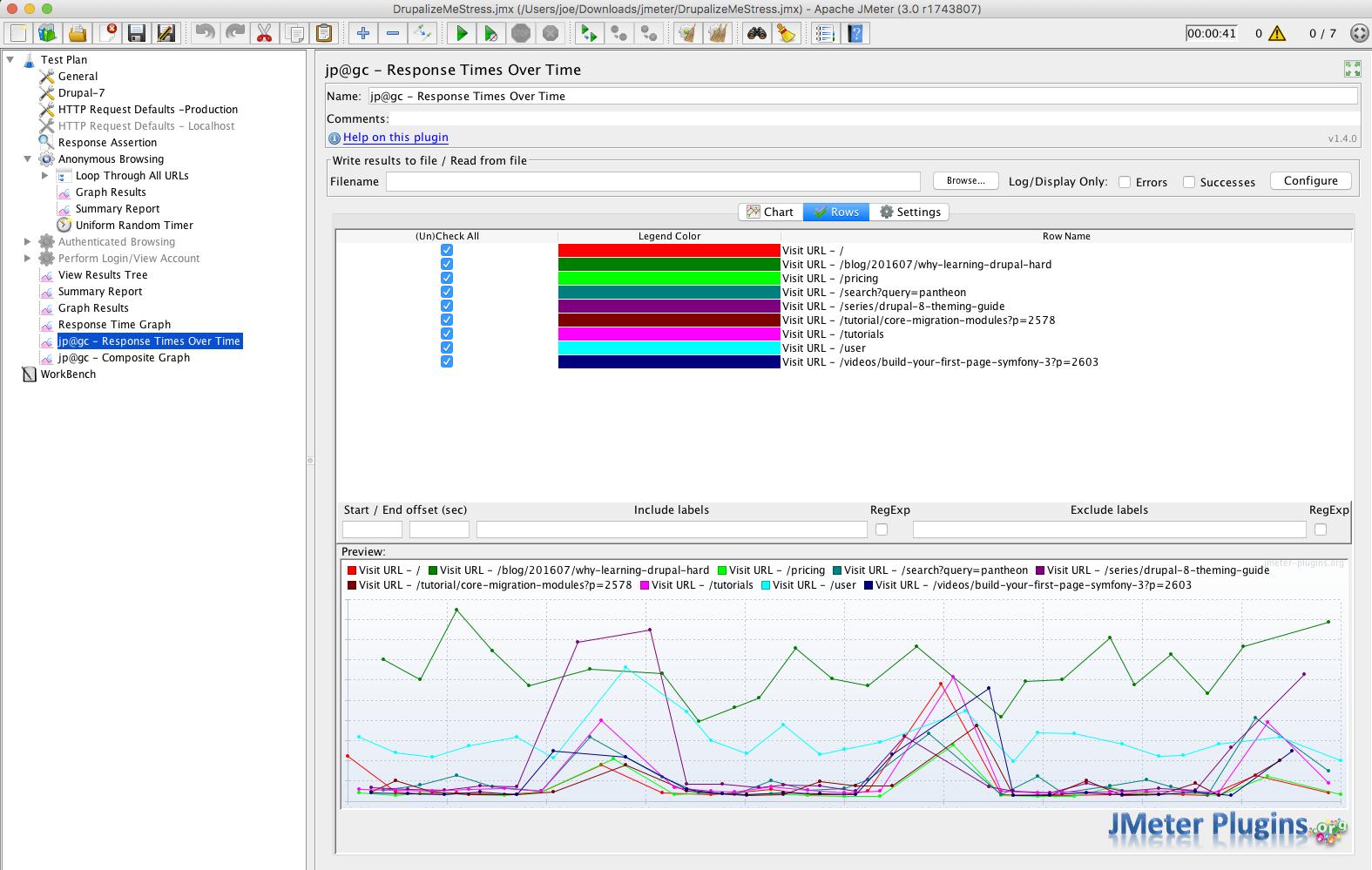 Screenshot of JMeter load testing application