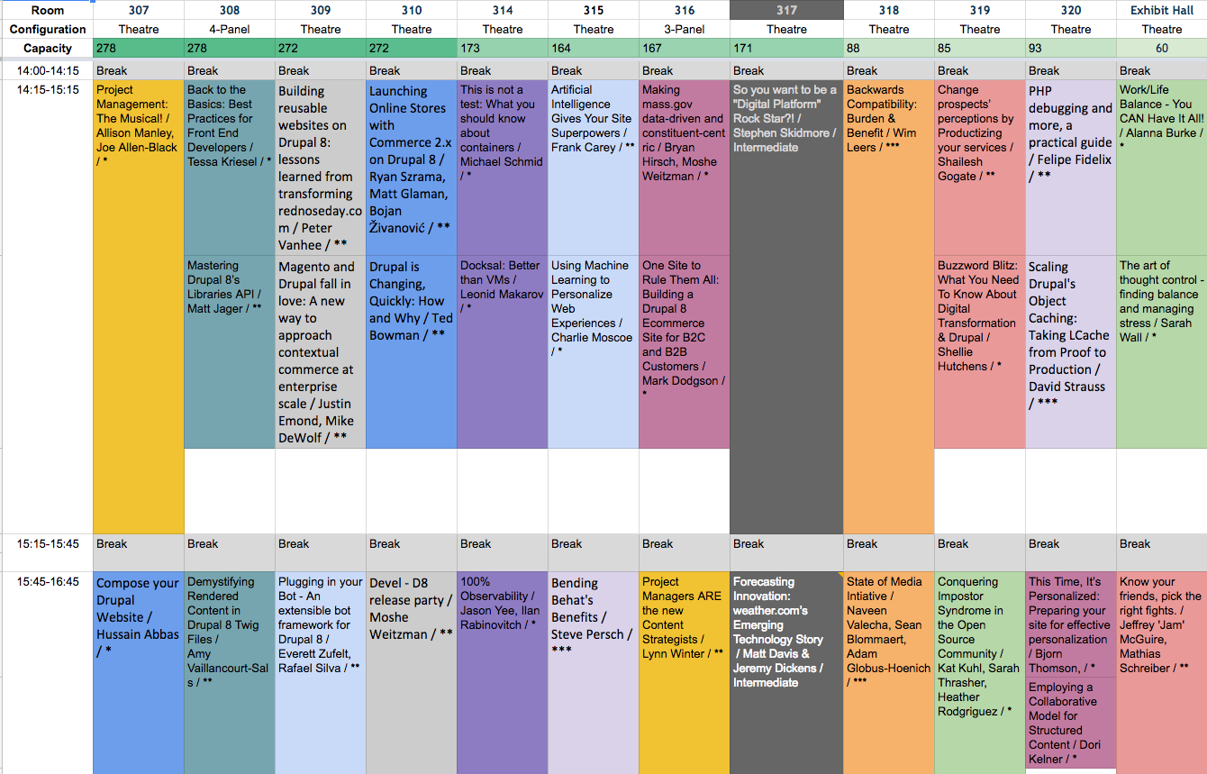 View of spreadsheet used to schedule sessions showing time slot divided in half with two 25-minute sessions in each slot.