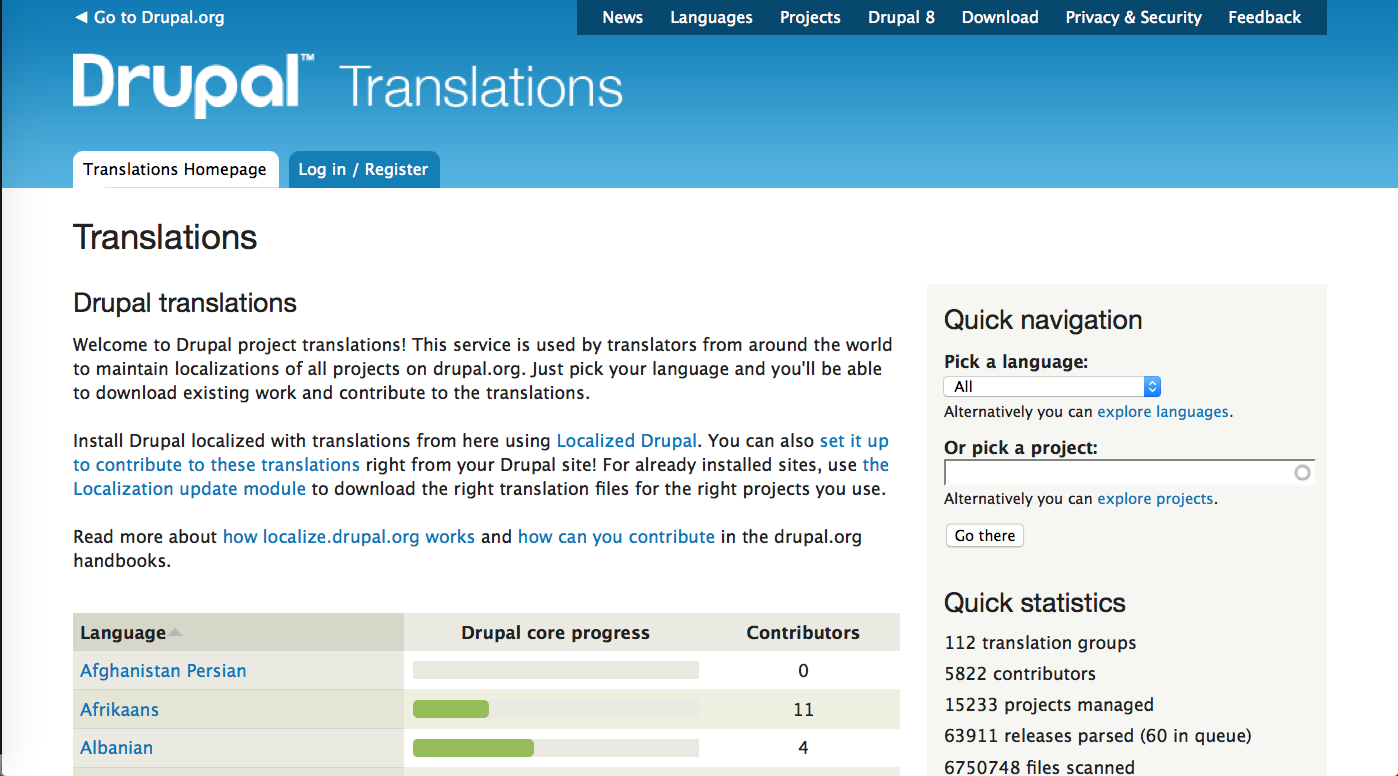 Homepage of localize.drupal.org