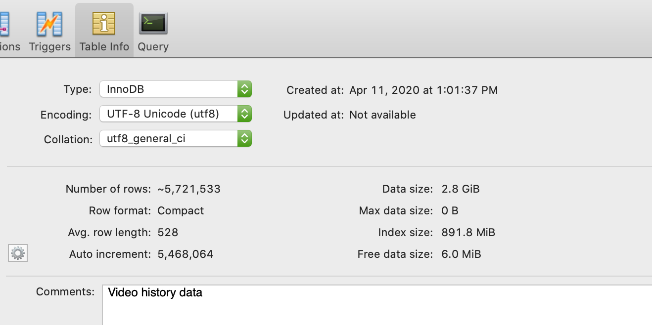 Screenshot of Sequel Pro application showing statistics for vidhist table including 57 million rows and 2.8GiB size