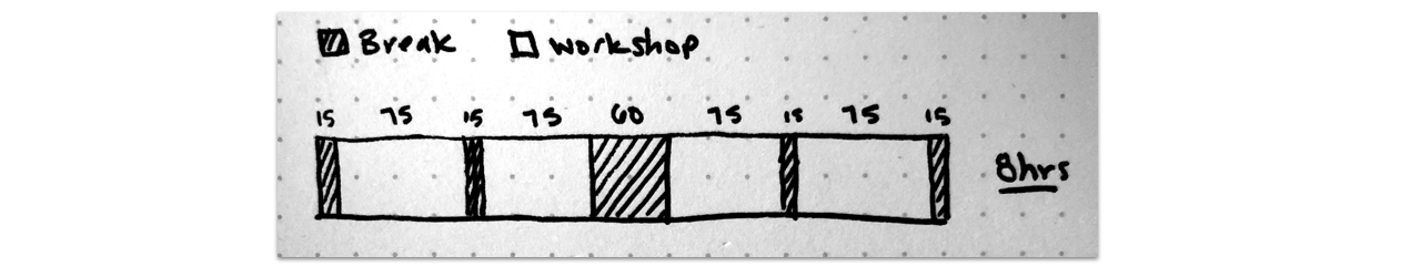 Bar representing 8 hour block of time divided into chunks