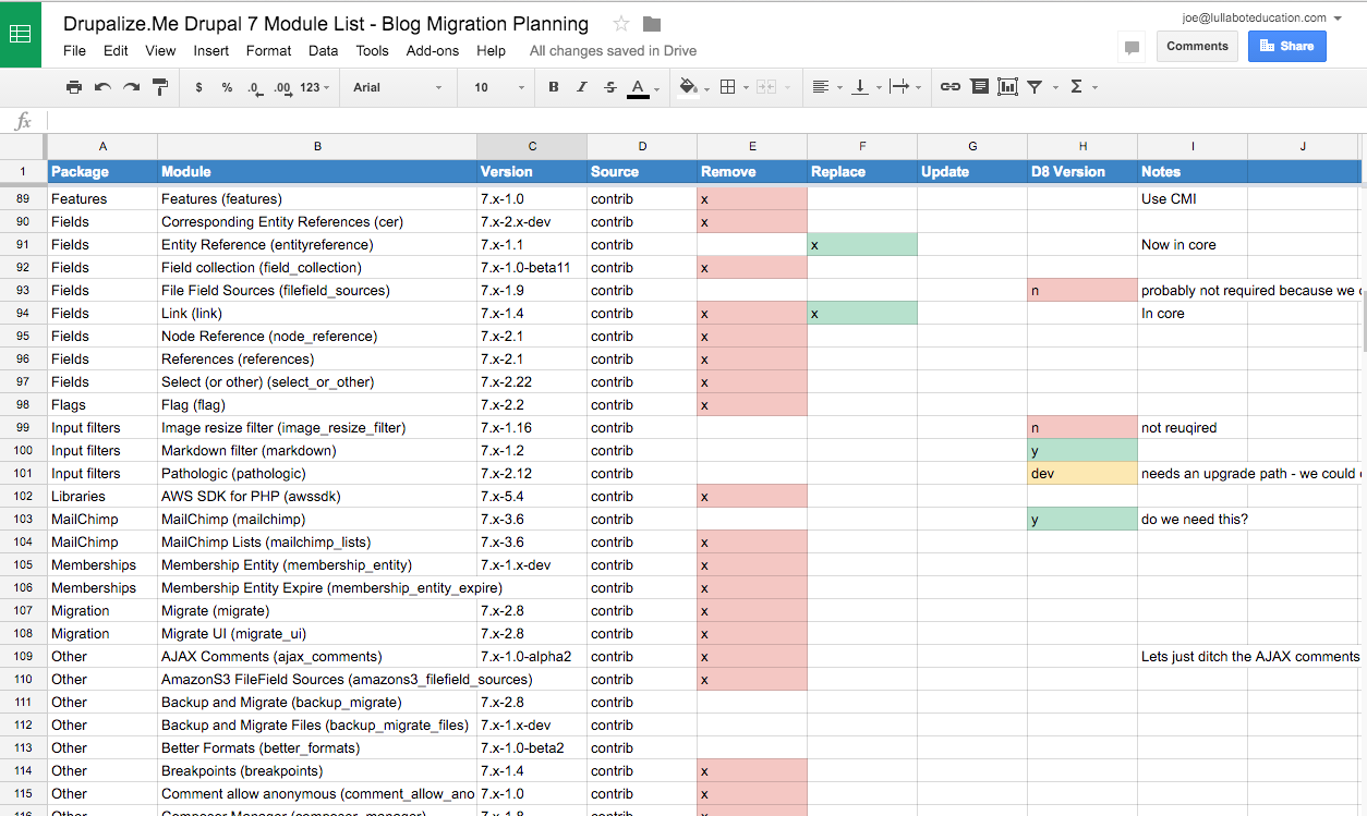 Google sheet showing a list of Drupal 7 modules and notes about their drupal 8 readiness.